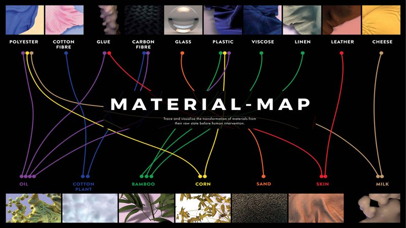 A grid of images linked together by a series of coloured lines with the words 'material map' in the middle
